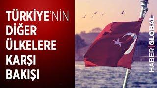 Türkiyenin Dostu Azerbaycan!  Türk Dış Politikası Kamuoyu Algıları Araştırması Sonuçları Açıklandı!