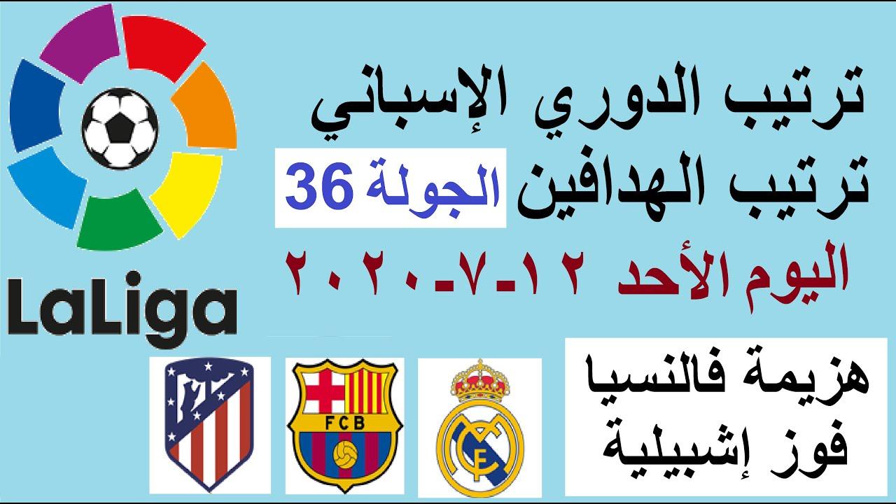 ترتيب الدوري الاسباني وترتيب الهدافين الجولة 36 اليوم الأحد 12-7-2020 - فوز إشبيلية وهزيمة فالنسيا