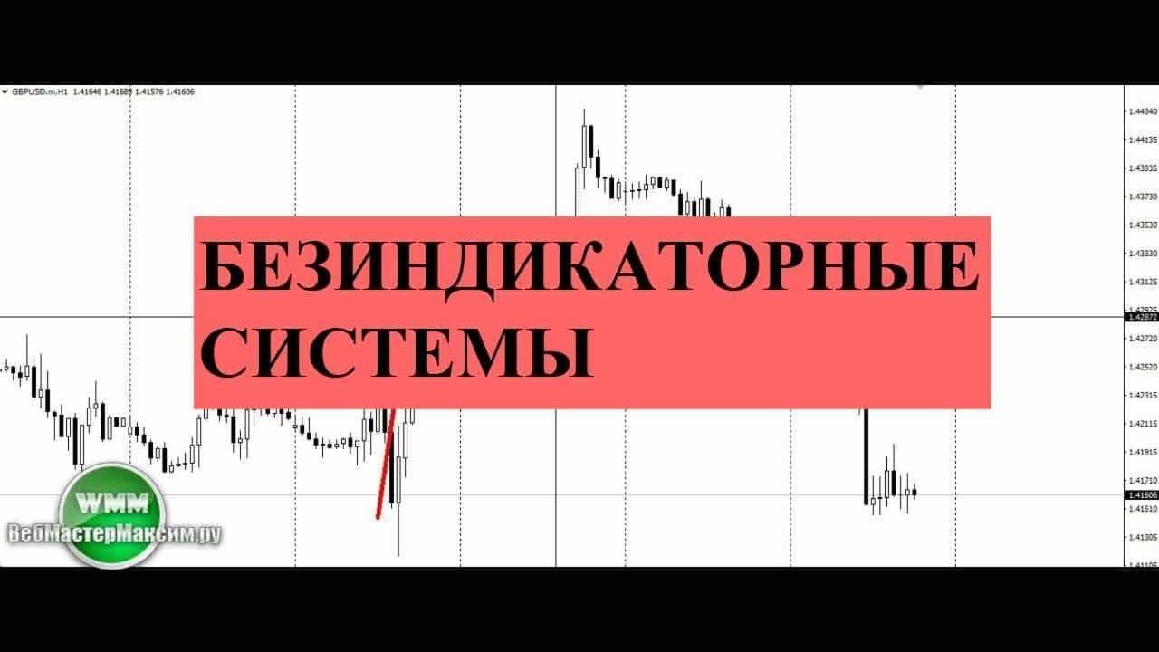 Безиндикаторная торговля на форекс сверхточная форум форекс или фондовый рынок
