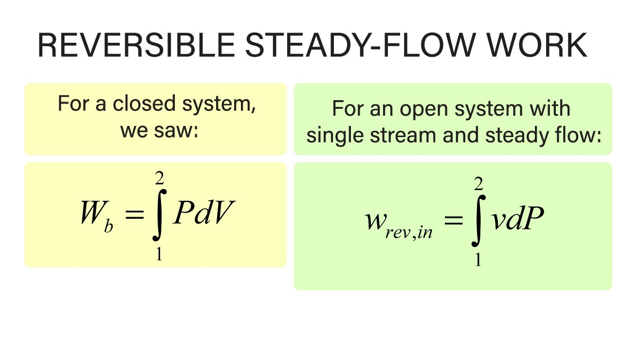 thermodynamic steady flow process Development of a steady-state thermodynamic  ensure a mass flow and energy balance  entirely reacted and consumed during the combustion process.