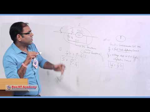 Electrical Measuring Instruments I  - IIT JEE Main & Advanced Physics Video Lecture
