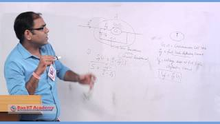 Electrical Measuring Instruments I  - IIT JEE Main & Advanced Physics Video Lecture(IIT JEE Main & Advanced Physics Video Lectures and Study Material developed by highly experienced and dedicated faculty team of Rao IIT Academy., 2015-03-13T18:34:14.000Z)