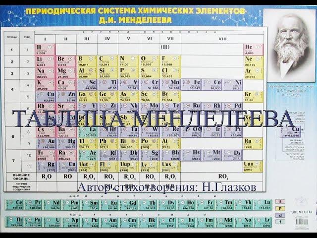 Изображение предпросмотра прочтения – АлександрКравченко читает произведение «Таблица Менделеева» Н.И.Глазкова