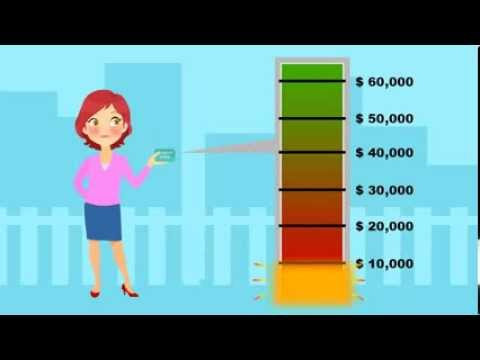 Unsecured Personal Loans Online - Best Personal Unsecured Loans