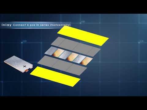 2019 CES Innovation Award: ProLogium BiPolar+ 3D Solid state EV Battery Pack