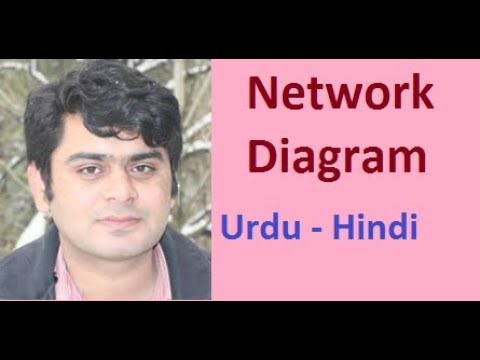 Forward And Backward Pass In Network Diagram Software Project