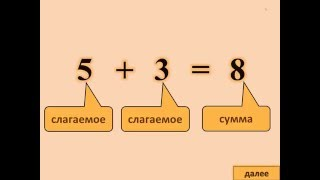 Сложение натуральных чисел и его свойства