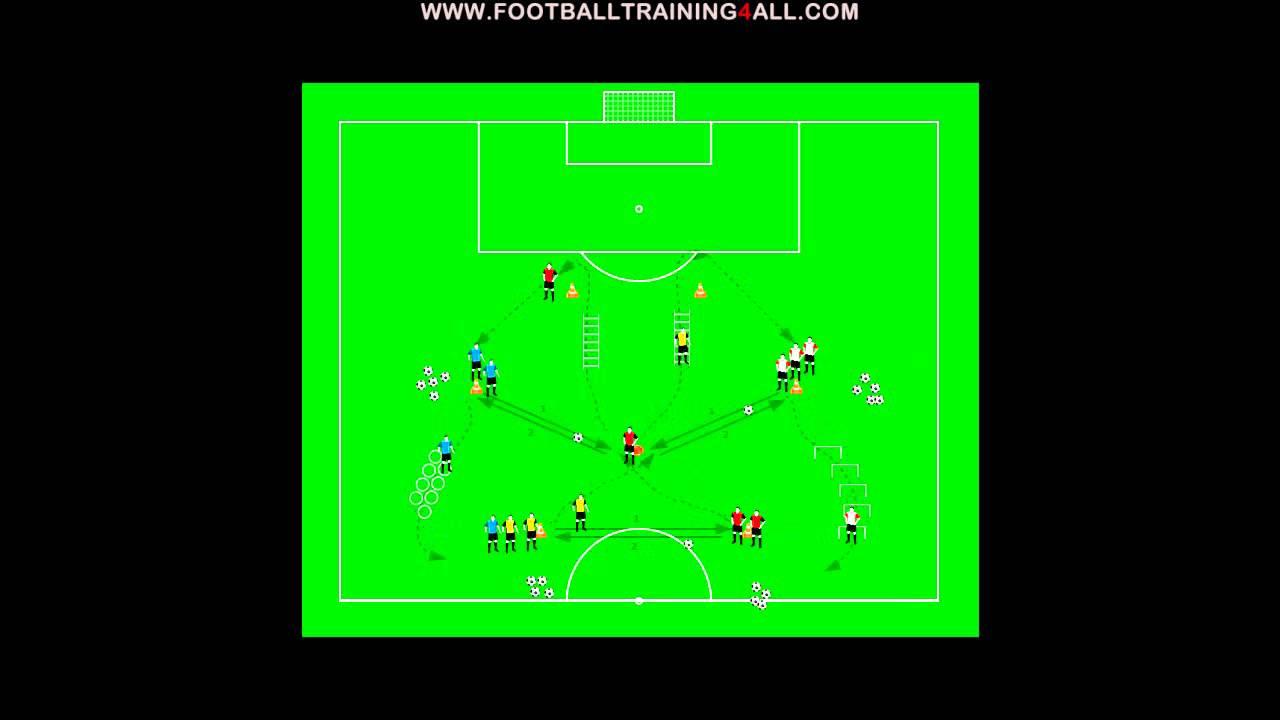 Fußballübungen