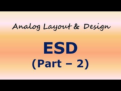 Multidisciplinary experiment-center pedagogy using ADALM2000из YouTube · Длительность: 5 мин26 с