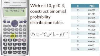 Video binomial distribution word problem example 2 for Q table probability