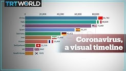 Coronavirus, a visual timeline until March 26th, 20:00 GMT