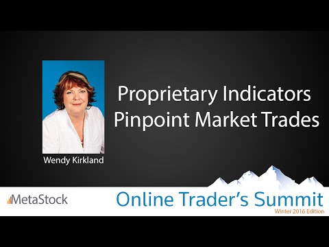 Proprietary Indicators Pinpoint Market Trades