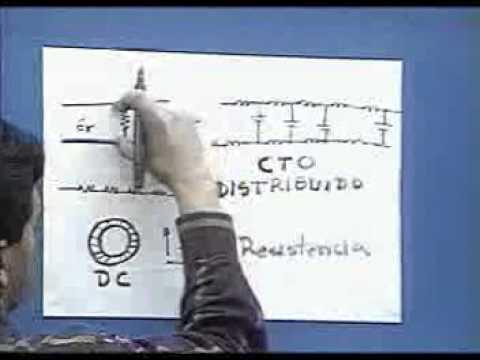 Video 02: Parámetros Distribuidos 4/12