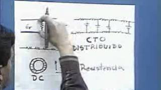 Video 02: Parámetros Distribuidos 4/12
