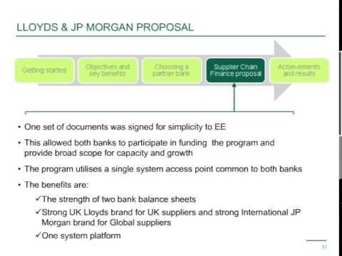 Demystifying Supply Chain Finance