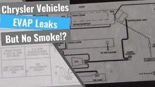 Evap system large leak