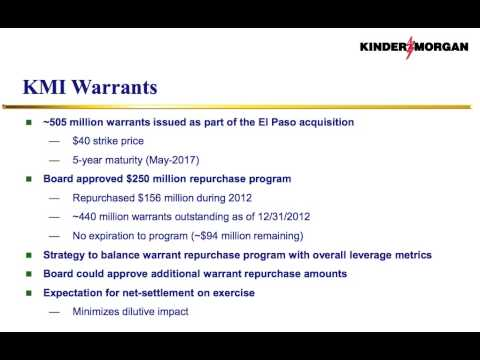 KMI Warrants