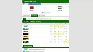 Турция Венгрия Прогноз и обзор матч на футбол 03 сентября 2020 Лига наций УЕФА