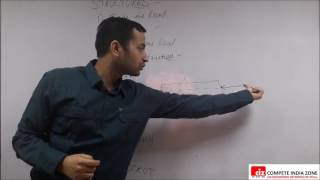 best gate coaching   ies coaching   sdo   sde   ae   je coaching for civil engineering in chandigarh