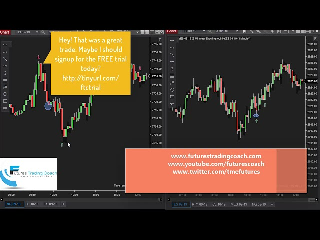 081919 -- Daily Market Review ES CL NQ - Live Futures Trading Call Room