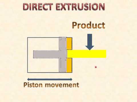 LEARN AND GROW !! EXTRUSION PROCESS & TYPES !