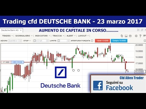 Deutsche bank trading su aumento di capitale - 23 marzo 2017