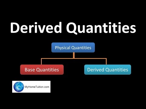 Derived Quantities | Introduction to Physics
