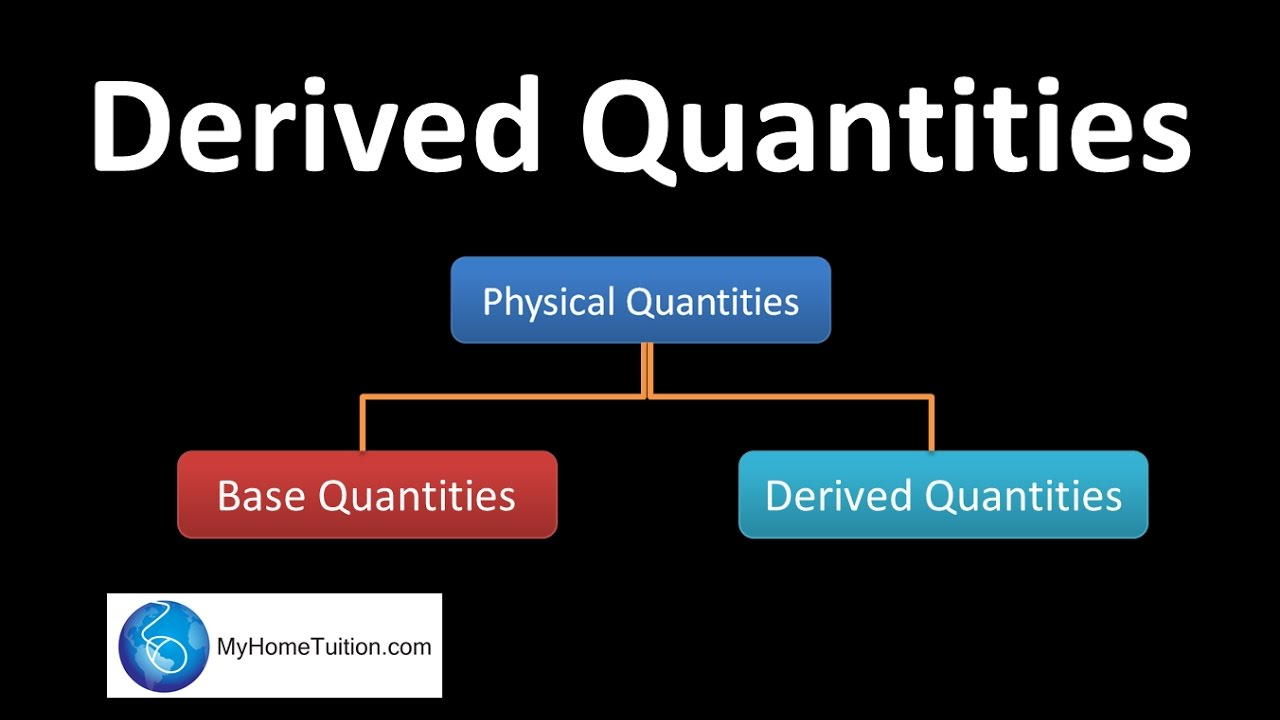 Download Derived Quantities | Introduction to Physics