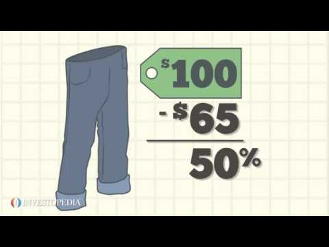 Investopedia Video: Contribution Margin