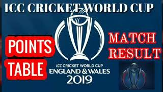 ICC CRICKET WORLD CUP 2019 POINTS TABLE ; TEAM STANDINGS