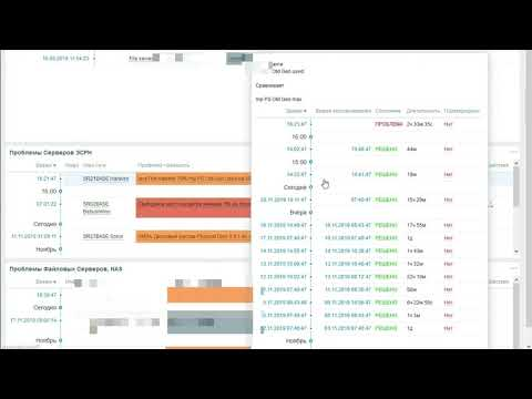 Обзор Системы Мониторинга Заббикс Zabbix Server С чего начать