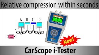 Automotive CarScope i-Tester - Introduction - Performing Relative Compression Without a Scope