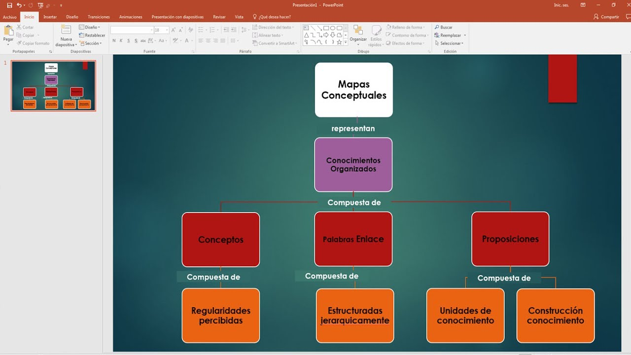 Como Hacer Mapas Conceptuales En Word Cmo Hacer Un Mapa Mental Youtube Microsoft Powerpoint Words Powerpoint