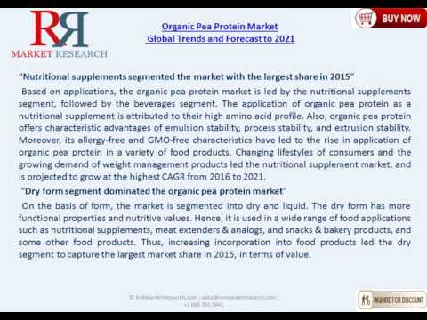 Organic Pea Protein Market to Grow at a Compound Annual Growth Of 12% By 2021