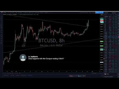 Live Forex Trading \u0026 Chart Analysis - NY Session July 27, 2020