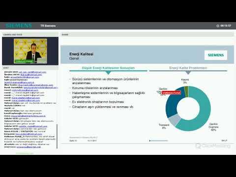Siemens  Enerji İzleme ve Yönetim Sistemi Ürünleri (Siemens Sentron)Semeri