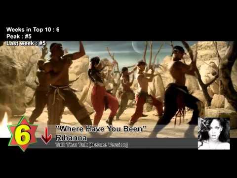 Top 10 Songs - Week Of July 21, 2012