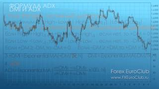 Индикатор ADX - технический анализ