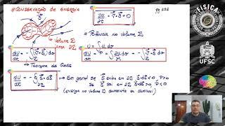 Física 4 - Onda Eletromagnética - Aula 04/05