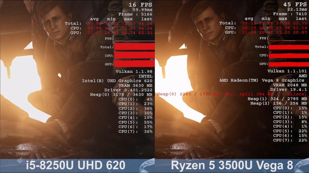 Ryzen 5 3500u Vega 8 Vs I5 8250u Uhd 620 Test Comparison In 7 Games Youtube