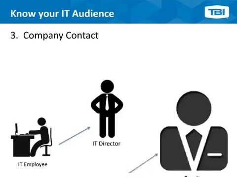 How to Sell Cloud as a Business Technology Adviser: Part 1 (Webinar 3)