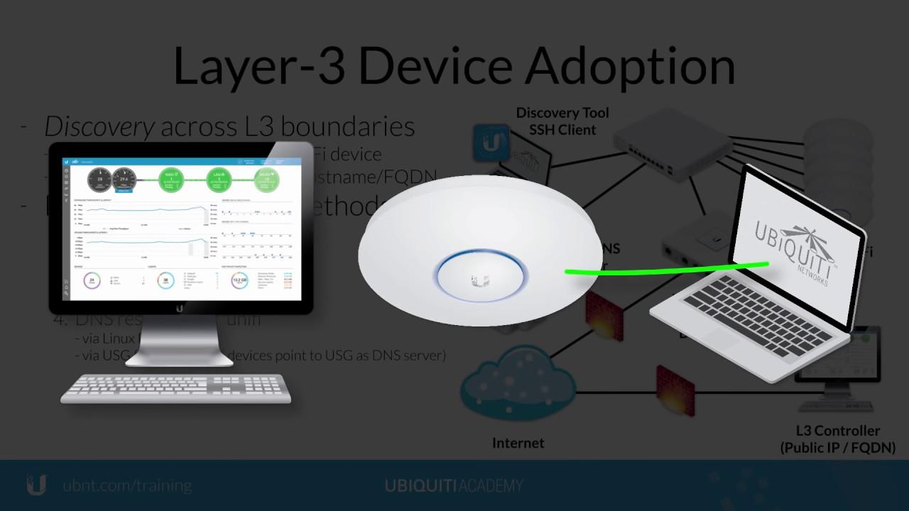 Ubiquiti - UniFi Layer-3 Device Adoption Methods