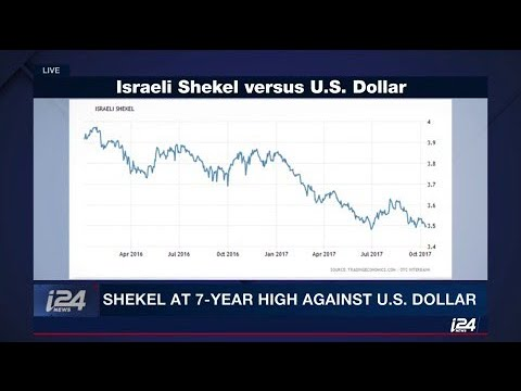 The Israeli Shekel Is At A 7-year High Against The US Dollar.