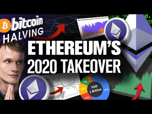 Ethereum to Pump MORE than Bitcoin Pre-Halving!?