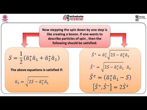 Excitations: Spin Waves