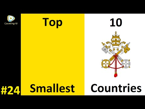 Top 10 Smallest Countries