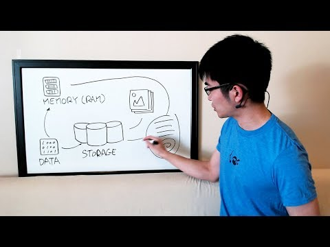 An Overview of Arrays and Memory (Data Structures & Algorithms #2)