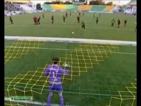 Yura Movsisyan's All 5 Goals In FC Krasnodar