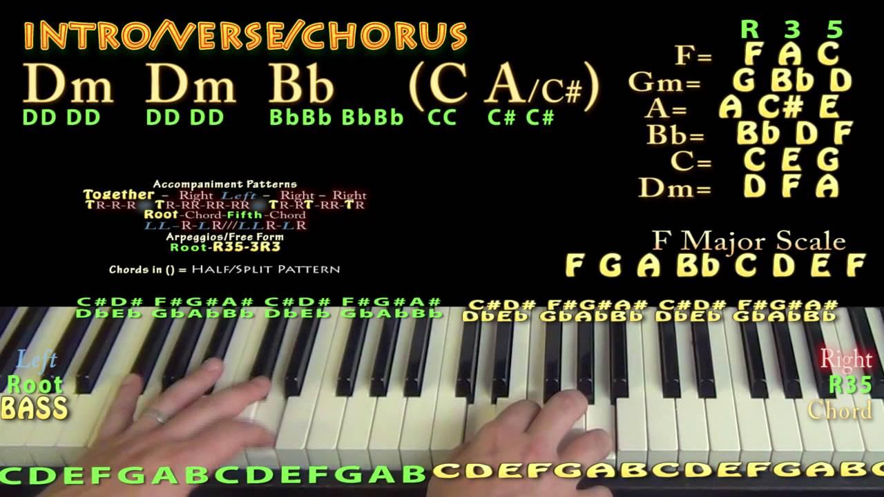 Take it back ed sheeran piano lesson chord chart youtube take it back ed sheeran piano lesson chord chart hexwebz Images