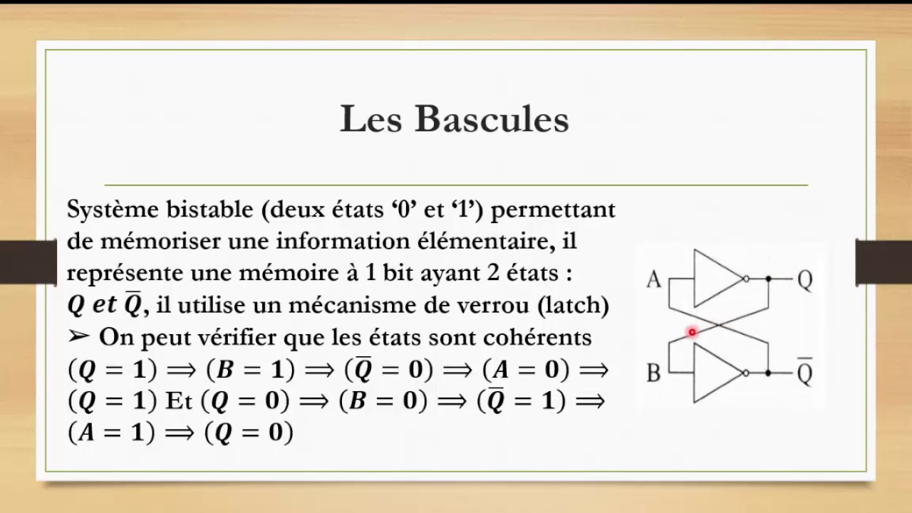 S11 d finitions bascule rs circuits s quentiels for Bascule rs cours